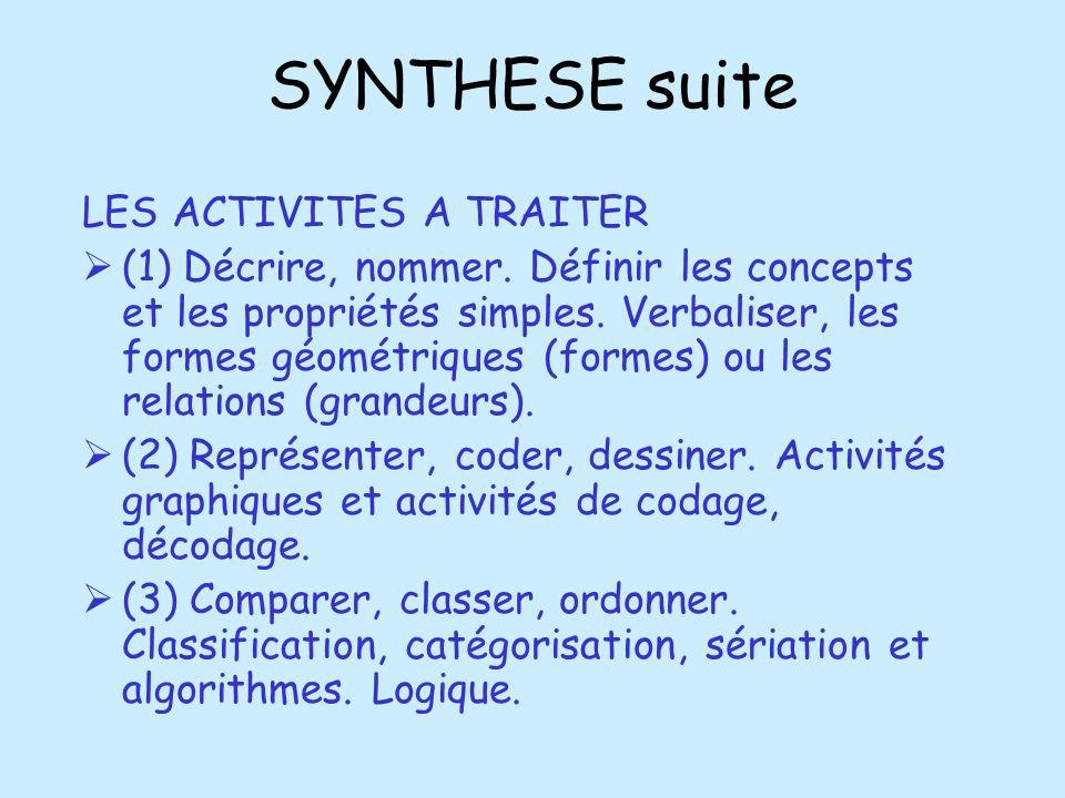 SYNTHESE suite LES ACTIVITES A TRAITER (1) Décrire, nommer. Définir les concepts et les propriétés simples. Verbaliser, les formes géométriques (forme