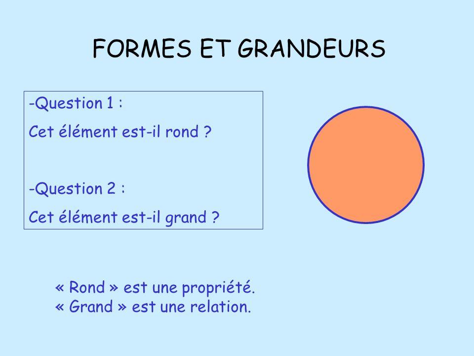 -Question 1 : Cet élément est-il rond ? -Question 2 : Cet élément est-il grand ? FORMES ET GRANDEURS « Rond » est une propriété. « Grand » est une rel