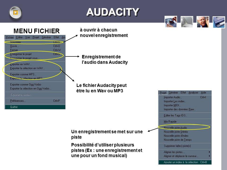 LOGO www.themegallery.com AUDACITYAUDACITY MENU FICHIER à ouvrir à chacun nouvel enregistrement Enregistrement de laudio dans Audacity Le fichier Auda