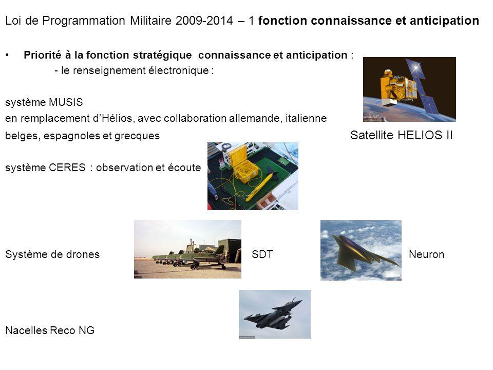 –Le renseignement humain : - création de 700 postes supplémentaires - création dune académie du renseignement - renseignement orienté tout azimut, du terrorisme à lingérence économique - passage facilité dun service à un autre -Le renseignement géographique des zones daction: -GEODE 4 D -Galileo (2010) Vue d artiste d un satellite Galileo (Copyright ESA) - La maîtrise de linformation : protection et développement des systèmes de transmissions.