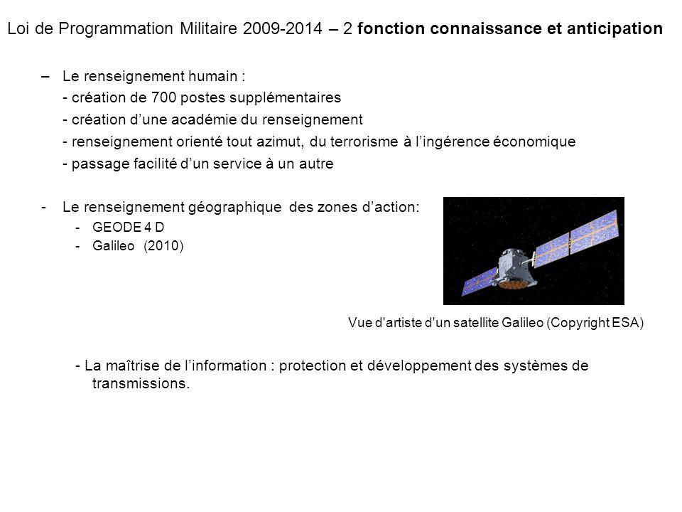 Fonction dissuassion : –Les deux composantes sont maintenues et seront adaptées en permanence, le nombre de vecteurs sera réduit dun tiers, la France possèdera 300 vecteurs.