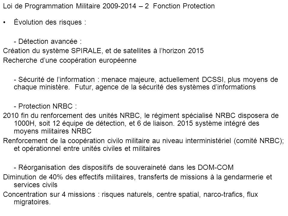 Évolution des risques : - Détection avancée : Création du système SPIRALE, et de satellites à lhorizon 2015 Recherche dune coopération européenne - Sé