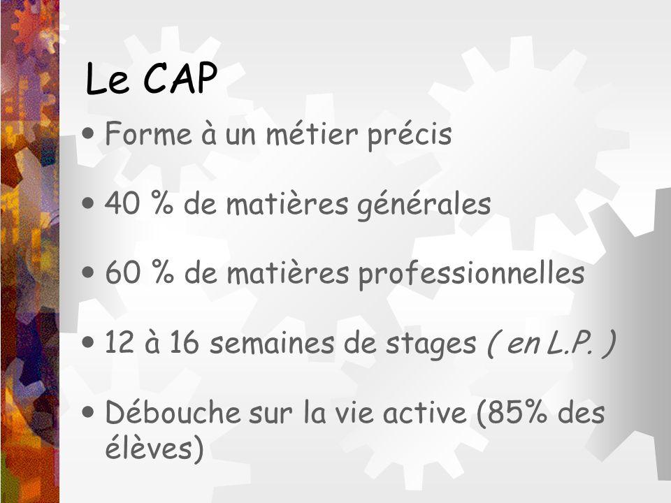 Le CAP Forme à un métier précis 40 % de matières générales 60 % de matières professionnelles 12 à 16 semaines de stages ( en L.P. ) Débouche sur la vi