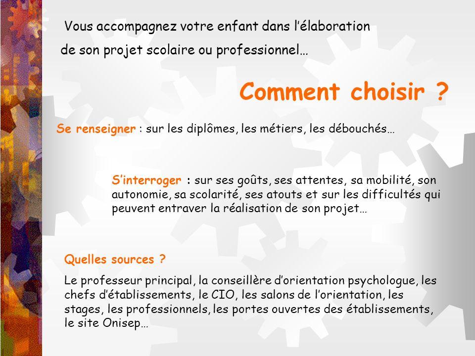 L L Littéraire Quatre profils : lettre-langues vivantes, lettres classiques, lettres-art, lettres- maths.