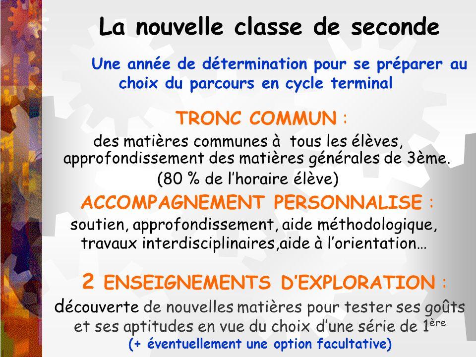 La nouvelle classe de seconde TRONC COMMUN : des matières communes à tous les élèves, approfondissement des matières générales de 3ème. (80 % de lhora