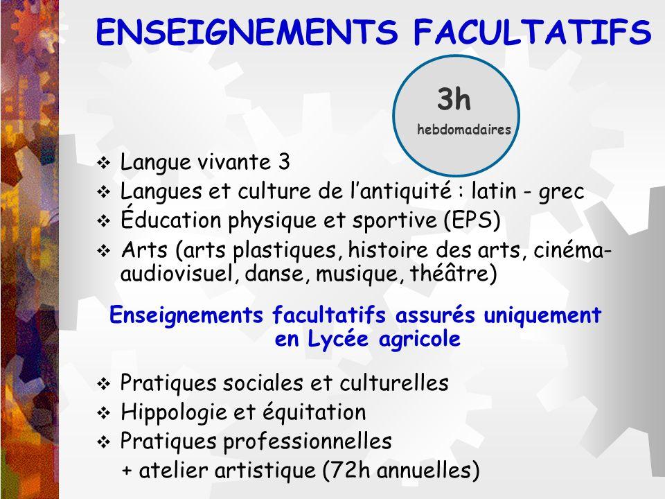 ENSEIGNEMENTS FACULTATIFS Langue vivante 3 Langues et culture de lantiquité : latin - grec Éducation physique et sportive (EPS) Arts (arts plastiques,