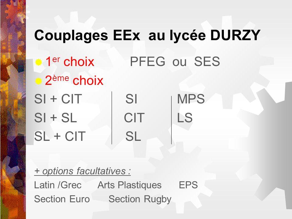Couplages EEx au lycée DURZY 1 er choix PFEG ou SES 2 ème choix SI + CIT SI MPS SI + SL CIT LS SL + CIT SL + options facultatives : Latin /Grec Arts P