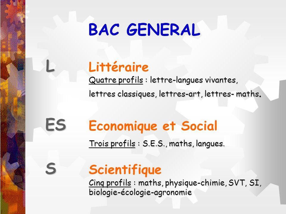 L L Littéraire Quatre profils : lettre-langues vivantes, lettres classiques, lettres-art, lettres- maths. ES ES Economique et Social Trois profils : S