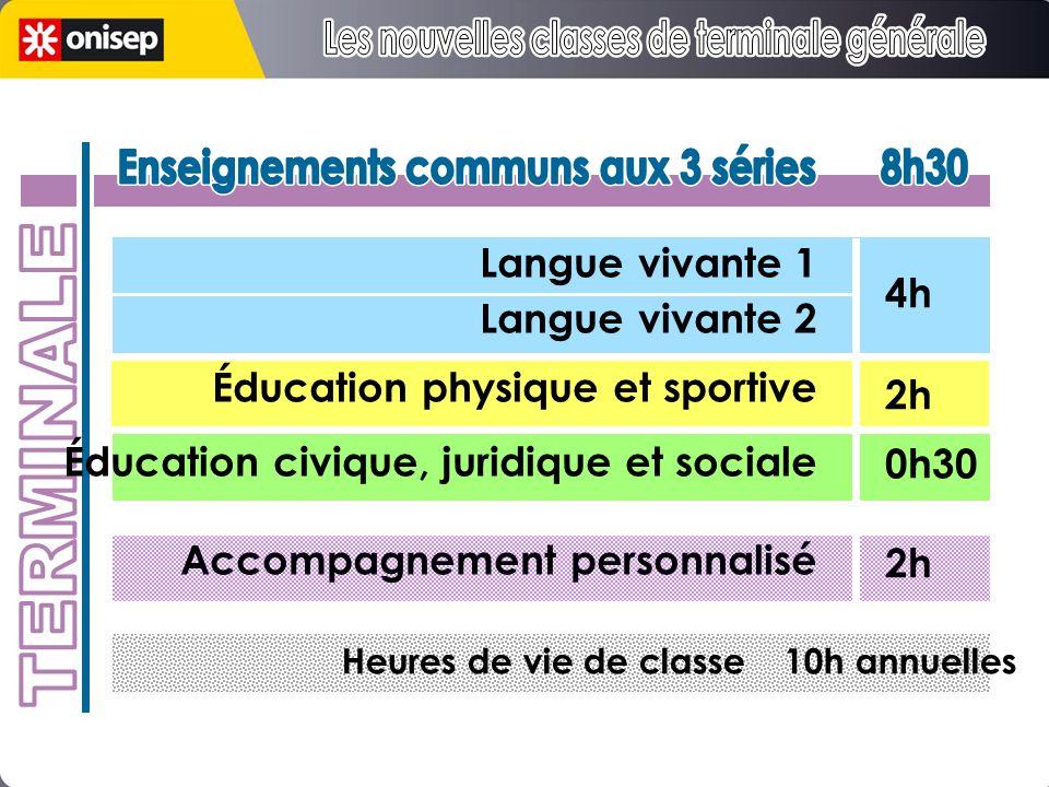 4h Langue vivante 1 Langue vivante 2 Éducation physique et sportive Éducation civique, juridique et sociale Accompagnement personnalisé 2h 0h30 2h Heu