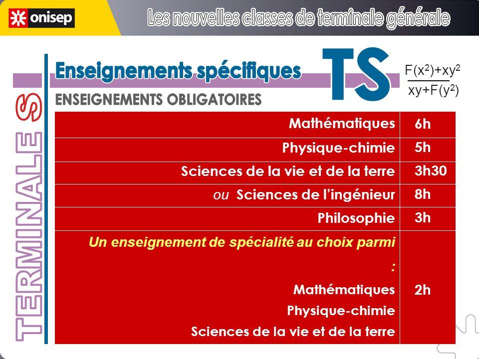 6h 5h 3h30 8h 3h 2h Mathématiques Physique-chimie Sciences de la vie et de la terre ou Sciences de lingénieur Philosophie Un enseignement de spécialit