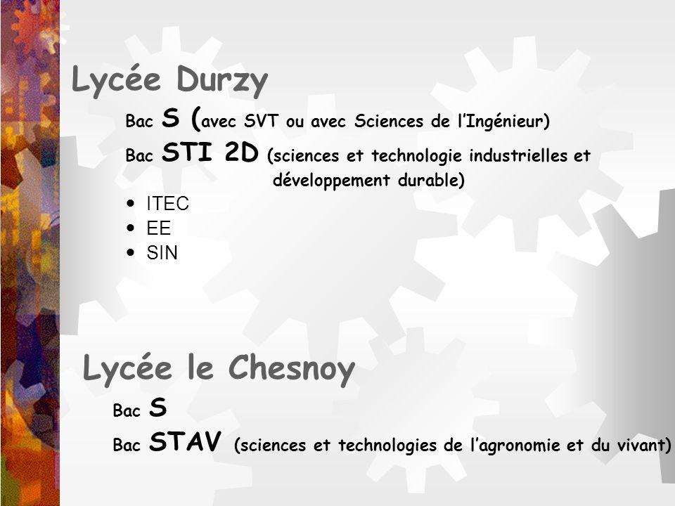 Lycée Durzy Bac S ( avec SVT ou avec Sciences de lIngénieur) Bac STI 2D (sciences et technologie industrielles et développement durable) ITEC EE SIN L