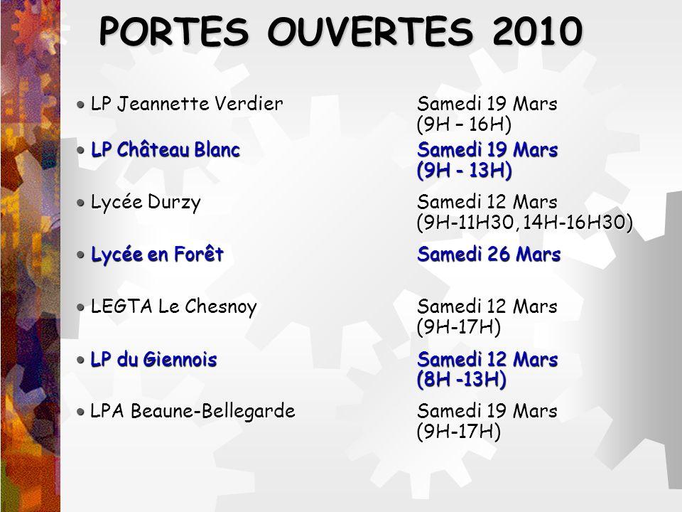 PORTES OUVERTES 2010 LP Jeannette Verdier Samedi 19 Mars (9H – 16H) LP Jeannette Verdier Samedi 19 Mars (9H – 16H) LP Château Blanc Samedi 19 Mars (9H