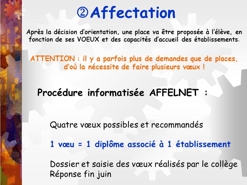 Procédure informatisée AFFELNET : Quatre vœux possibles et recommandés 1 vœu = 1 diplôme associé à 1 établissement Dossier et saisie des vœux réalisés