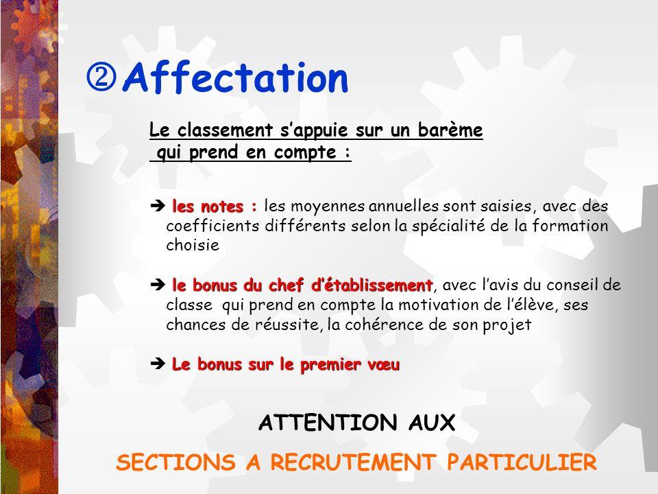 CAP Arts et Techniques de la bijouterie-joaillerie (St Amand Montrond - 18) CAP Coiffure (Blois - 41) CAP Agent de prévention et de sécurité ( Vendôme – 41) CAP Conducteur routier marchandises (St Jean de la ruelle – 45 / Chinon – 37 ) BEPA Animalerie : laboratoire (Vendôme – 41) BAC PRO Photographie (Tours – 37) BAC PRO Prothèse dentaire (Tours – 37) BAC PRO Sécurité Prévention (Bourges -18) BAC PRO Artisanat et métiers dart ( Joué lès Tours –37) BAC PRO M E I option Mécanique Marine Nationale (St Jean de la ruelle – 45 ) SECTIONS A RECRUTEMENT PARTICULIER