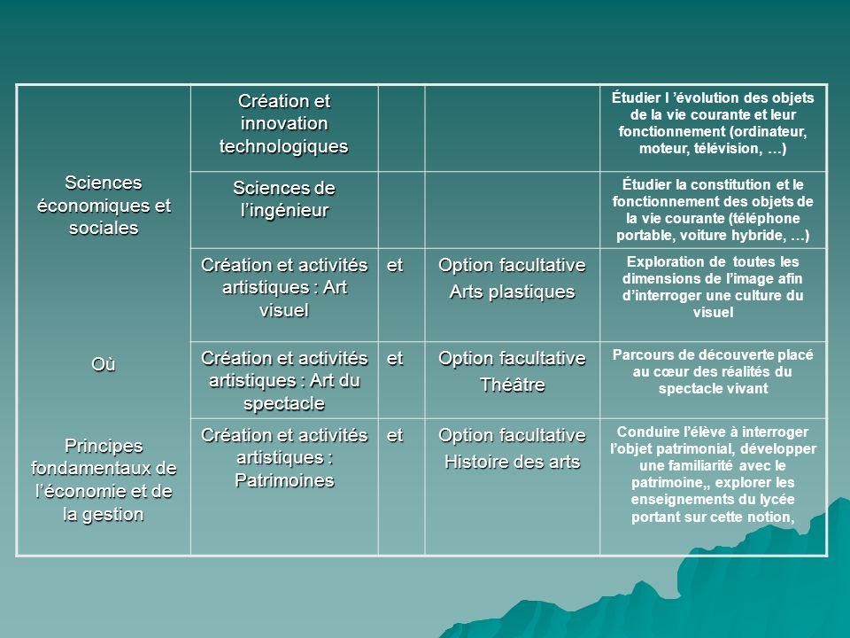 Sciences économiques et sociales Où Principes fondamentaux de léconomie et de la gestion Création et innovation technologiques Étudier l évolution des