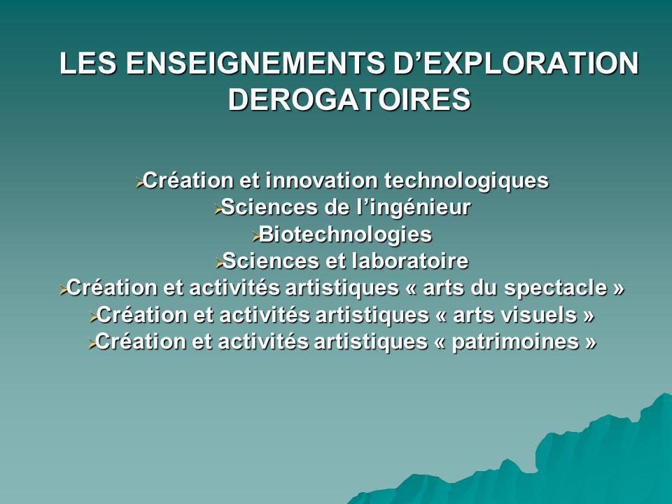 LES ENSEIGNEMENTS DEXPLORATION DEROGATOIRES Création et innovation technologiques Création et innovation technologiques Sciences de lingénieur Science