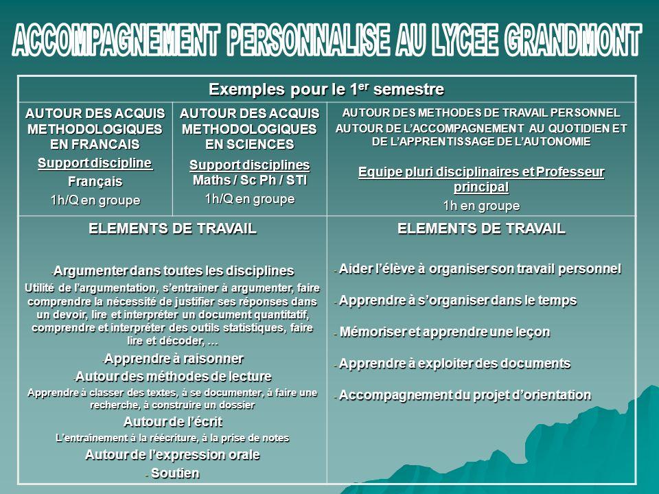 Exemples pour le 1 er semestre AUTOUR DES ACQUIS METHODOLOGIQUES EN FRANCAIS Support discipline Support discipline Français 1h/Q en groupe AUTOUR DES