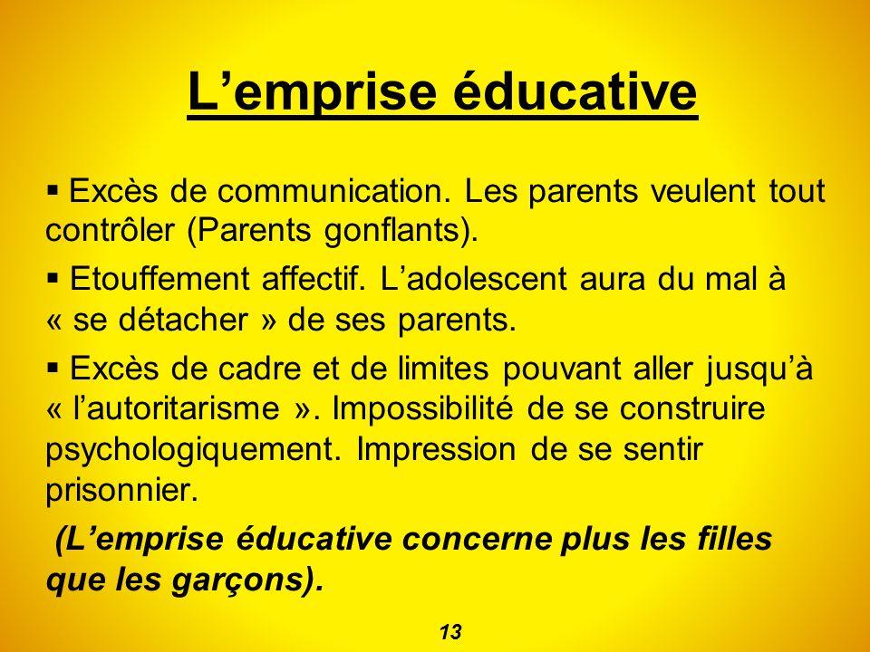 Lemprise éducative Excès de communication. Les parents veulent tout contrôler (Parents gonflants). Etouffement affectif. Ladolescent aura du mal à « s
