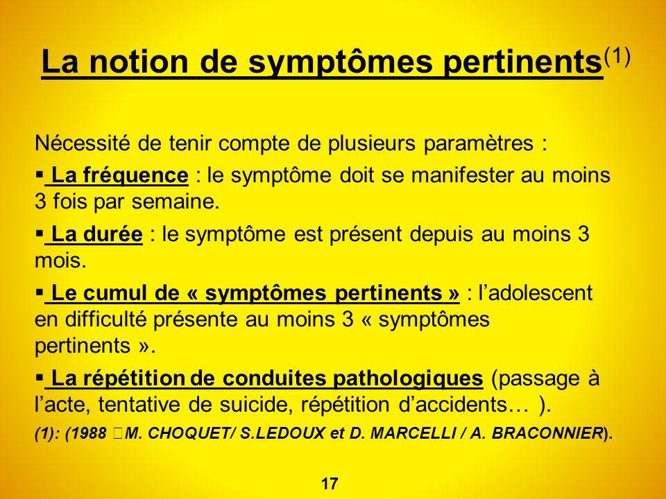 La notion de symptômes pertinents (1) Nécessité de tenir compte de plusieurs paramètres : La fréquence : le symptôme doit se manifester au moins 3 foi