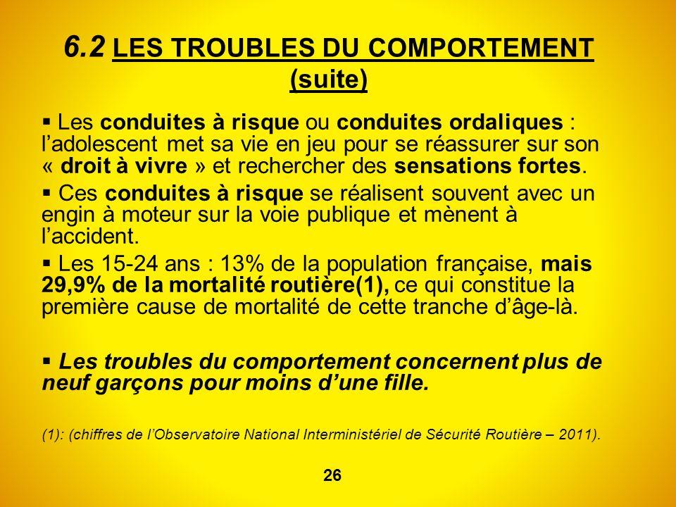 6.2 LES TROUBLES DU COMPORTEMENT (suite) Les conduites à risque ou conduites ordaliques : ladolescent met sa vie en jeu pour se réassurer sur son « dr