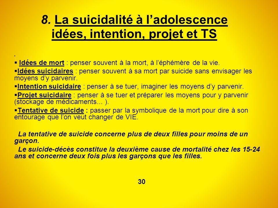 8. La suicidalité à ladolescence idées, intention, projet et TS Idées de mort : penser souvent à la mort, à léphémère de la vie. Idées suicidaires : p