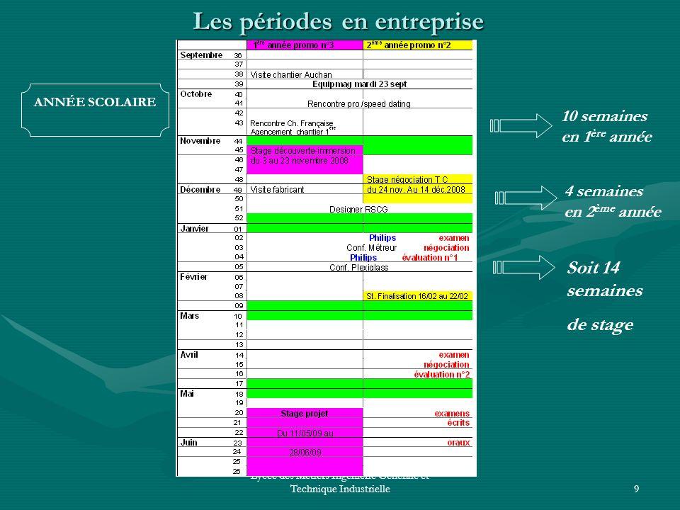 Lycée des Métiers Ingénierie Générale et Technique Industrielle9 Les périodes en entreprise ANNÉE SCOLAIRE 10 semaines en 1 ère année 4 semaines en 2