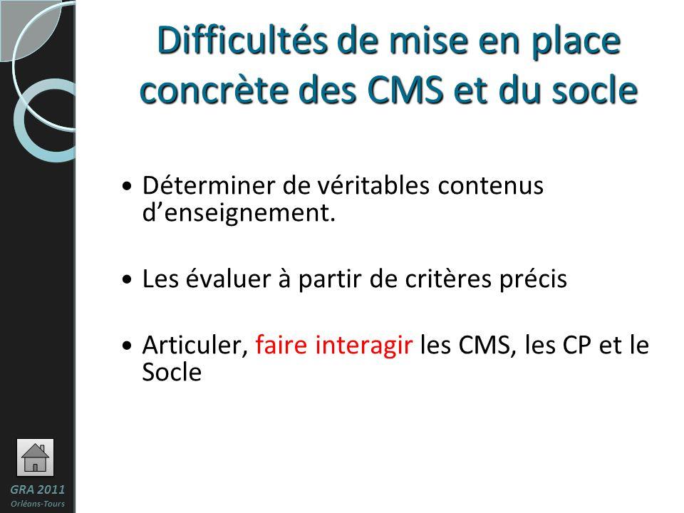 10 Difficultés de mise en place concrète des CMS et du socle Déterminer de véritables contenus denseignement.