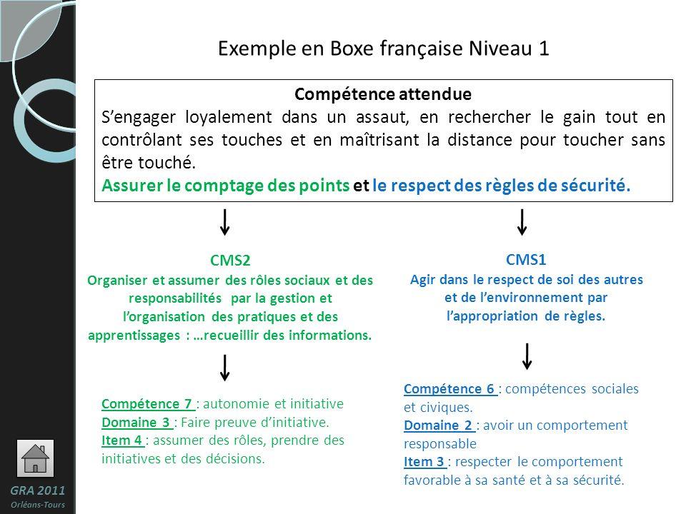 12 Exemple en Boxe française Niveau 1 Compétence attendue Sengager loyalement dans un assaut, en rechercher le gain tout en contrôlant ses touches et en maîtrisant la distance pour toucher sans être touché.