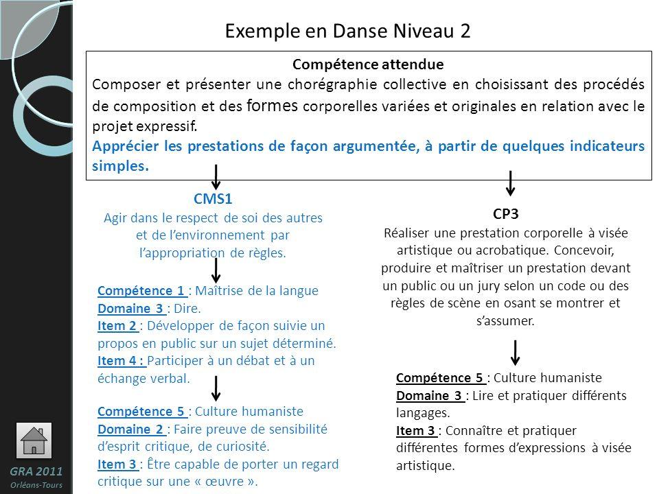 15 Exemple en Danse Niveau 2 Compétence attendue Composer et présenter une chorégraphie collective en choisissant des procédés de composition et des formes corporelles variées et originales en relation avec le projet expressif.