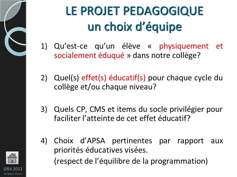 16 LE PROJET PEDAGOGIQUE un choix déquipe 1) Quest-ce quun élève « physiquement et socialement éduqué » dans notre collège.