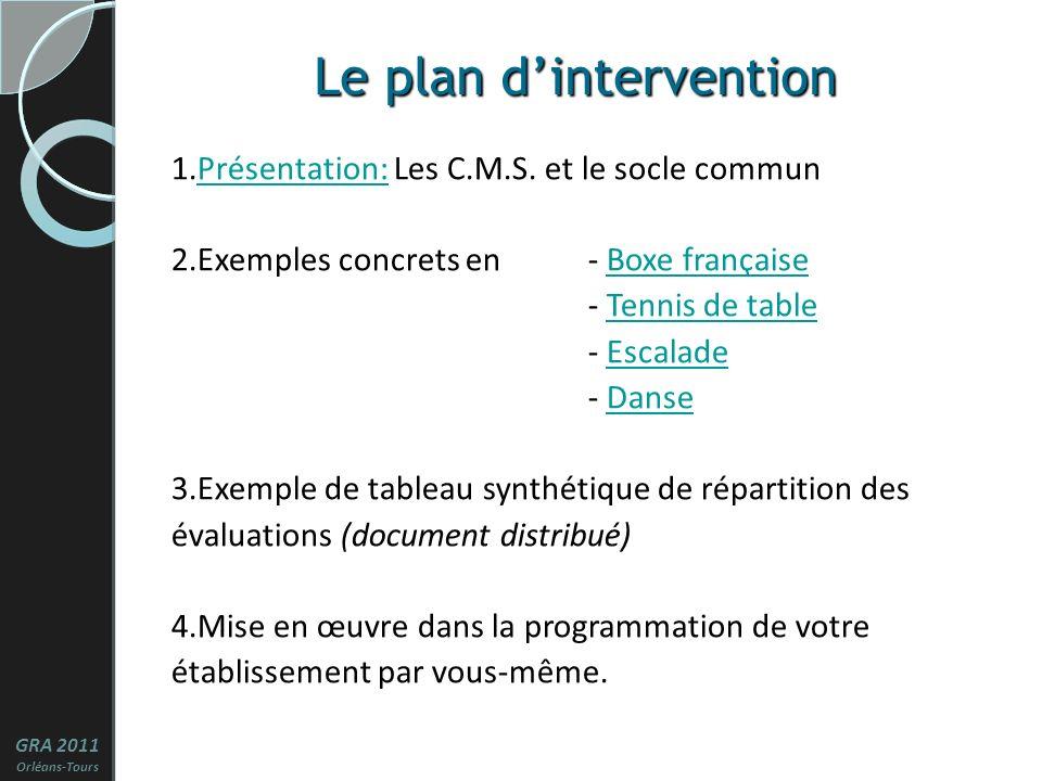 2 1.Présentation: Les C.M.S.