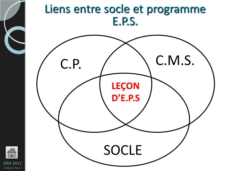 4 Liens entre socle et programme E.P.S. C.P. C.M.S. SOCLE LEÇON DE.P.S GRA 2011 Orléans-Tours