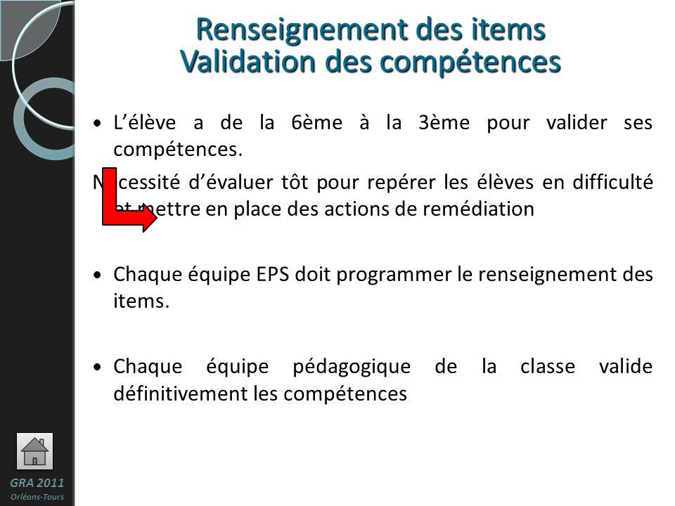 Renseignement des items Validation des compétences Lélève a de la 6ème à la 3ème pour valider ses compétences.