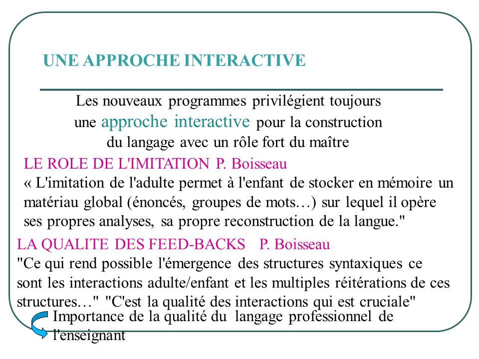 Les nouveaux programmes privilégient toujours une approche interactive pour la construction du langage avec un rôle fort du maître LE ROLE DE L IMITATION P.