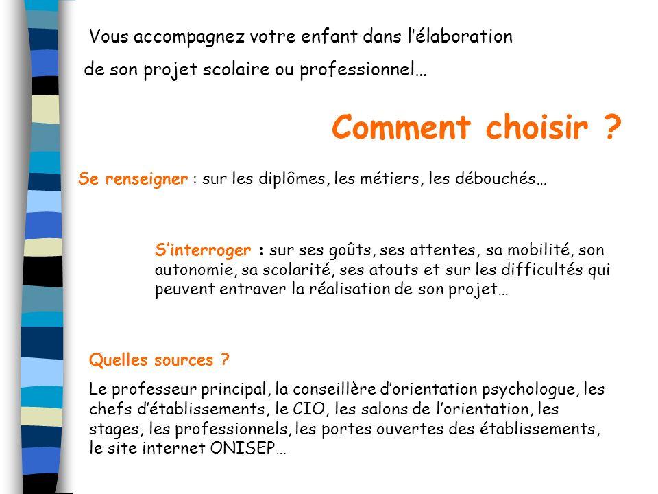 La brochure de lONISEP en ligne sur : http//www.onisep.fr ou onisep-lycee.fr Le site du ministère de léducation nationale : http//www.education.gouv.fr