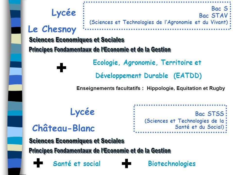 Lycée Le Chesnoy Enseignements facultatifs : Hippologie, Equitation et Rugby Ecologie, Agronomie, Territoire et Développement Durable (EATDD) + Bac S