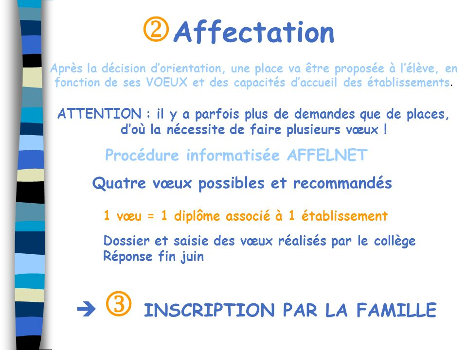 Affectation Procédure informatisée AFFELNET Quatre vœux possibles et recommandés 1 vœu = 1 diplôme associé à 1 établissement Dossier et saisie des vœu