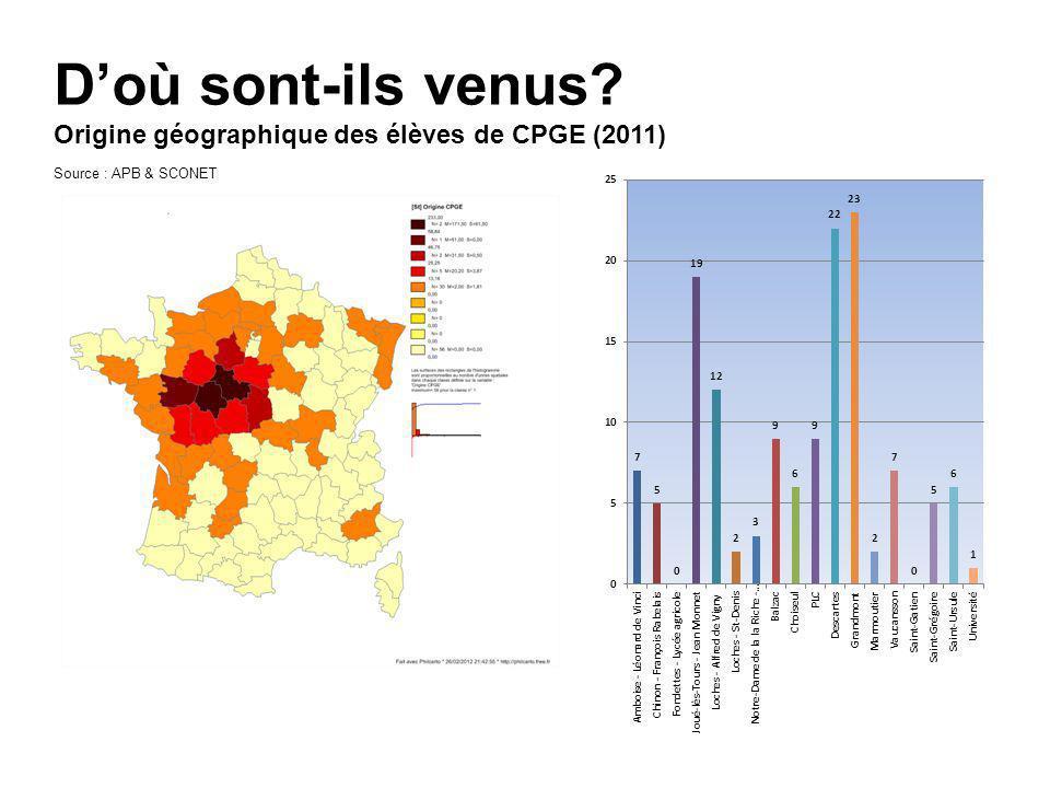 Doù sont-ils venus? Origine géographique des élèves de CPGE (2011) Source : APB & SCONET