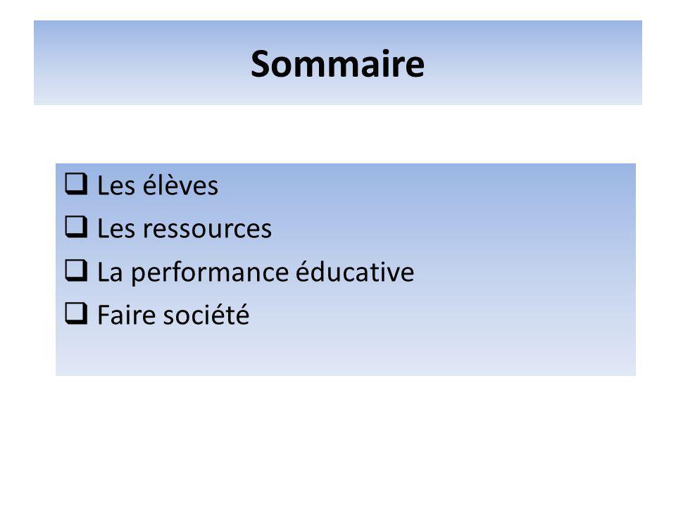 Sommaire Les élèves Les ressources La performance éducative Faire société