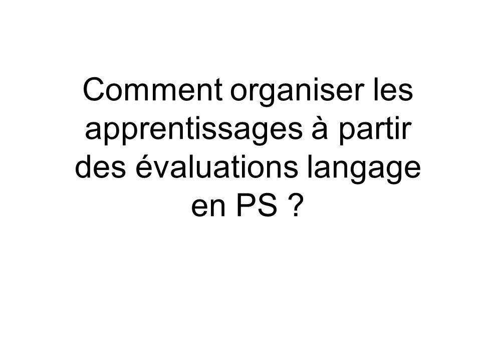 Comment organiser les apprentissages à partir des évaluations langage en PS ?