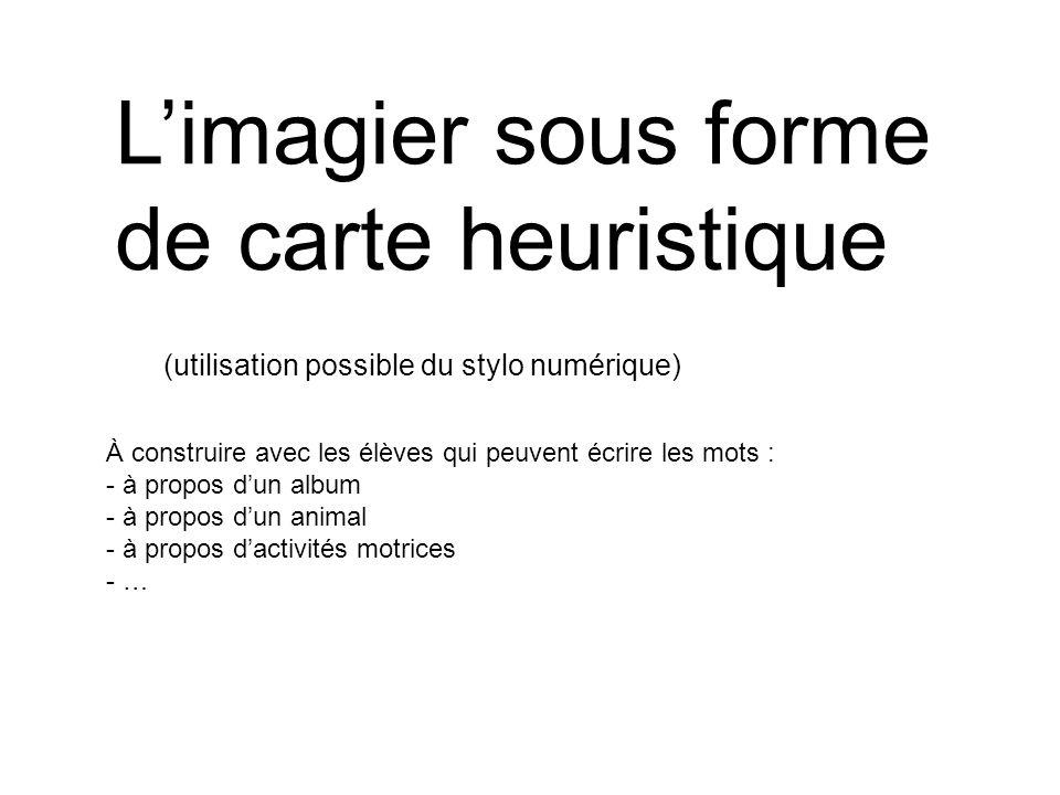 Limagier sous forme de carte heuristique (utilisation possible du stylo numérique) À construire avec les élèves qui peuvent écrire les mots : - à prop