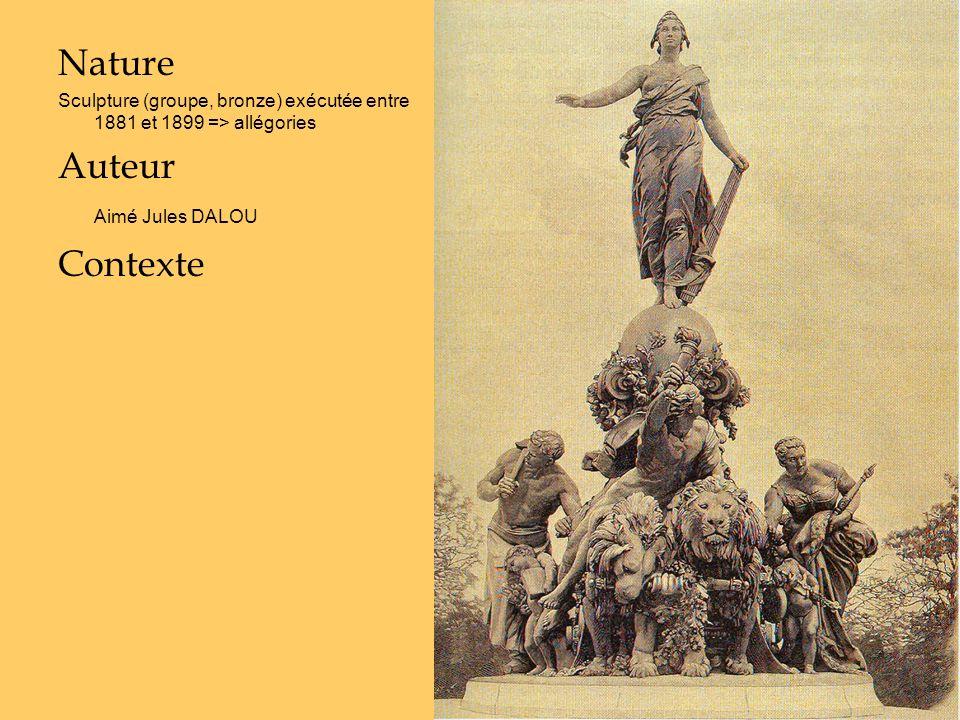 Nature Sculpture (groupe, bronze) exécutée entre 1881 et 1899 => allégories Auteur Aimé Jules DALOU Contexte En 1878, le Conseil municipal de Paris propose d édifier un monument à la gloire de la République dans la capitale.