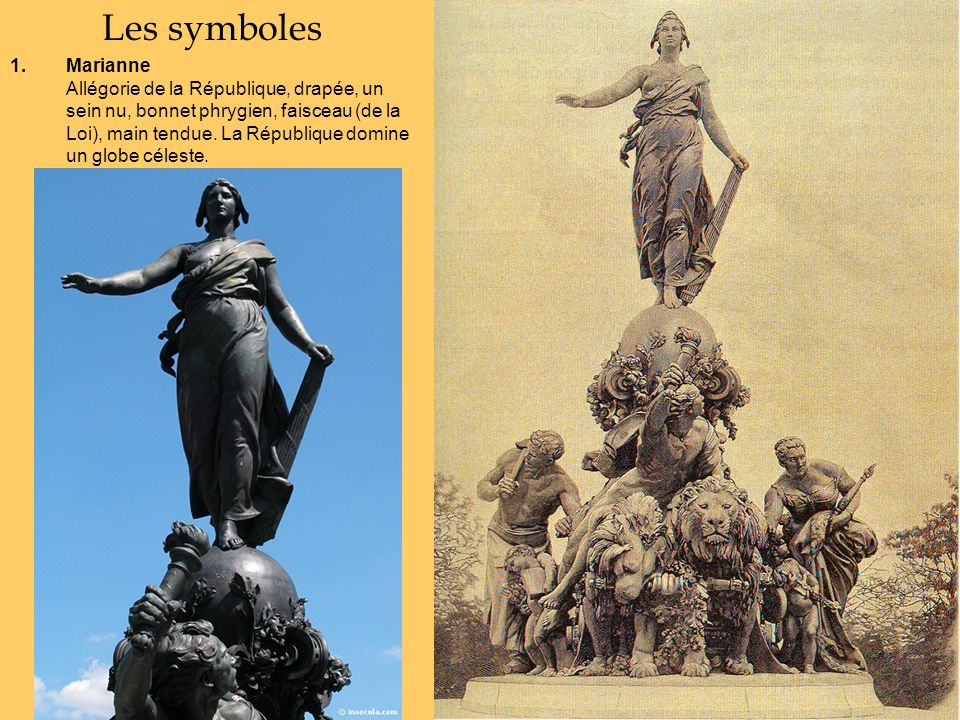 1.Marianne Allégorie de la République, drapée, un sein nu, bonnet phrygien, faisceau (de la Loi), main tendue. La République domine un globe céleste.