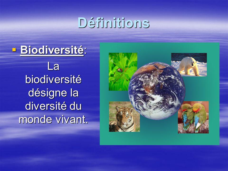 Définitions Biodiversité: Biodiversité: La biodiversité désigne la diversité du monde vivant.
