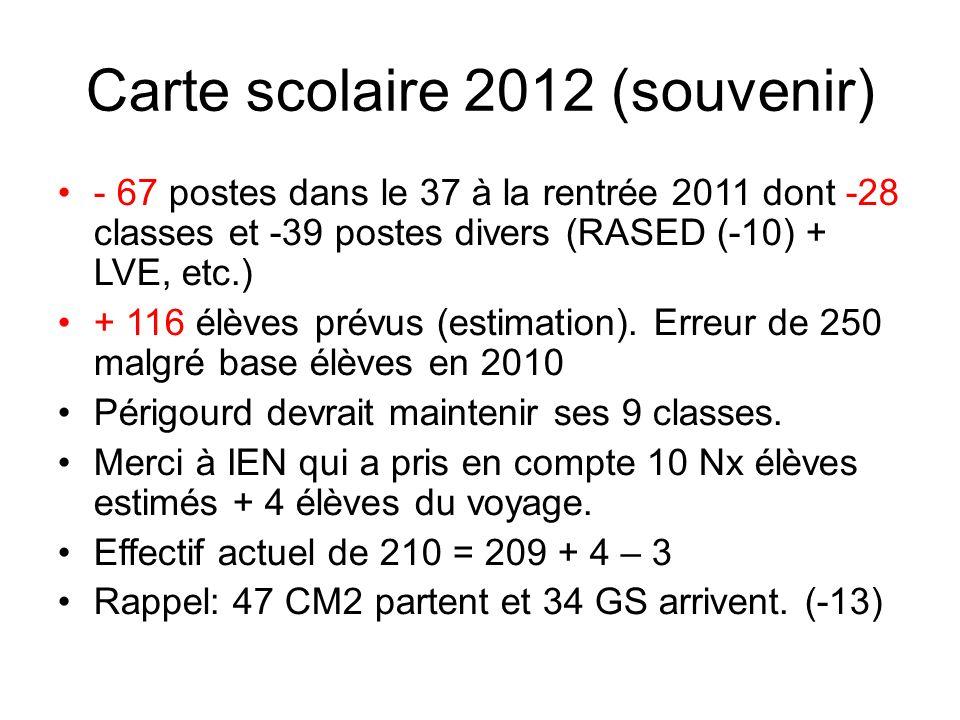 Carte scolaire 2012 (souvenir) - 67 postes dans le 37 à la rentrée 2011 dont -28 classes et -39 postes divers (RASED (-10) + LVE, etc.) + 116 élèves prévus (estimation).