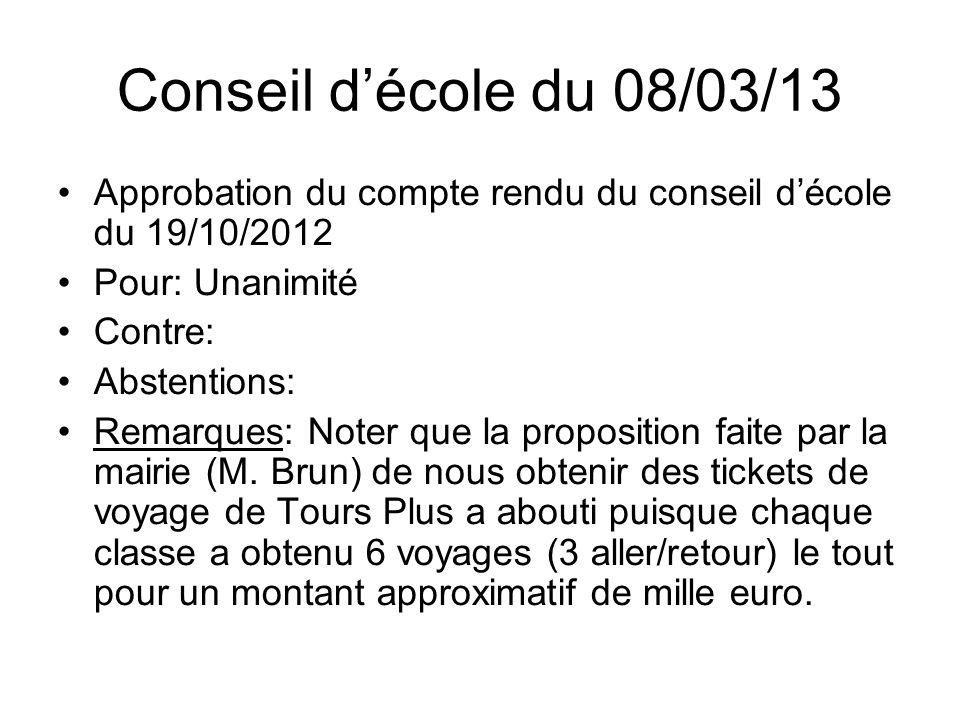 Conseil décole du 08/03/13 Approbation du compte rendu du conseil décole du 19/10/2012 Pour: Unanimité Contre: Abstentions: Remarques: Noter que la proposition faite par la mairie (M.