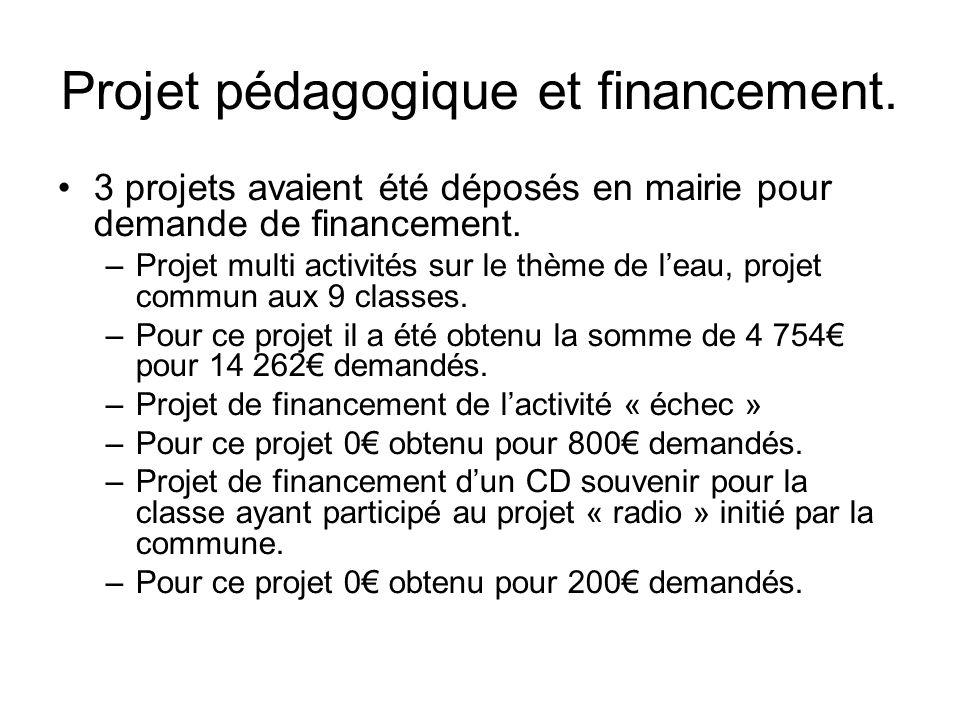 Projet pédagogique et financement.