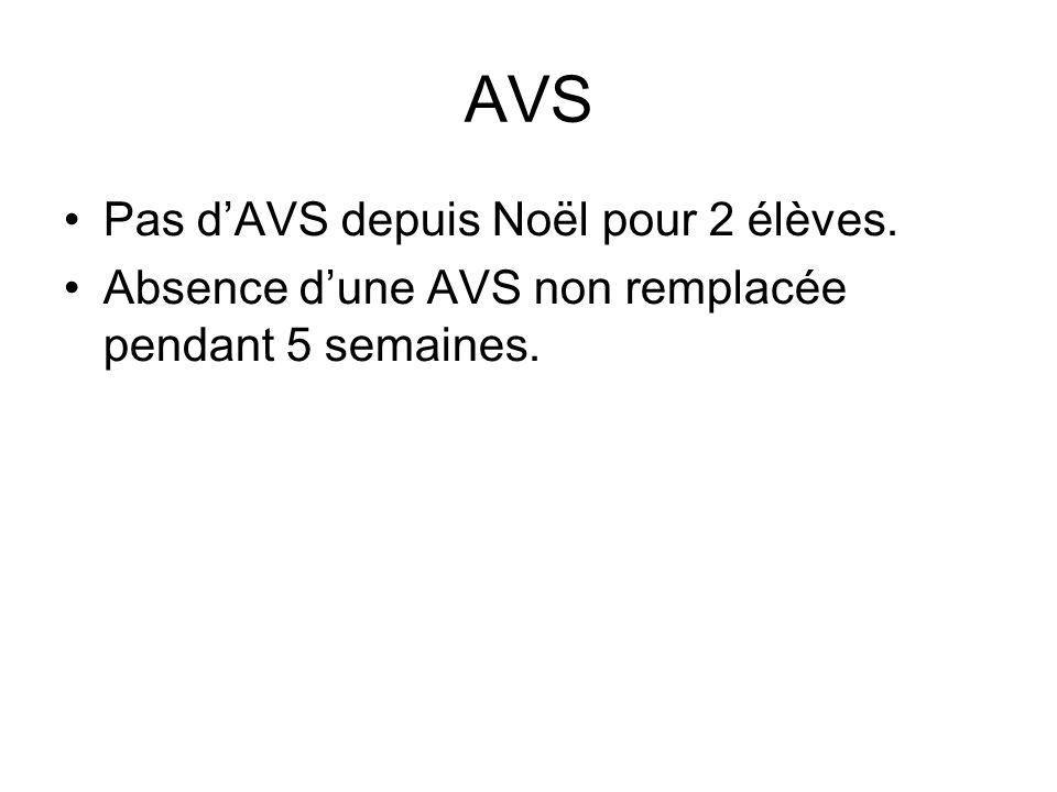 AVS Pas dAVS depuis Noël pour 2 élèves. Absence dune AVS non remplacée pendant 5 semaines.