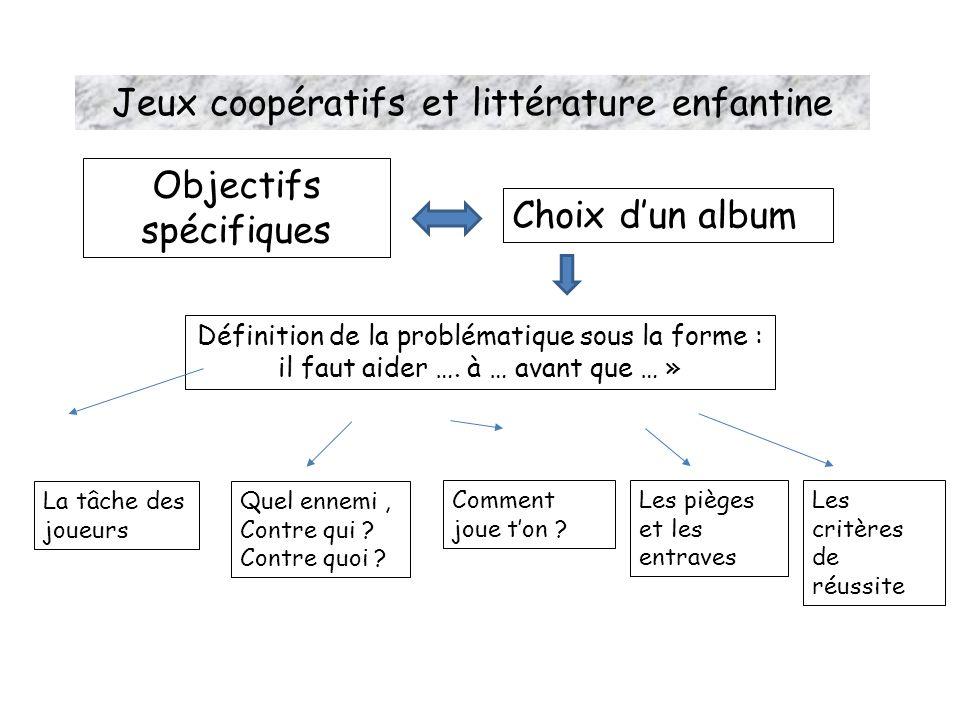 Jeux coopératifs et littérature enfantine Choix dun album Définition de la problématique sous la forme : il faut aider …. à … avant que … » La tâche d