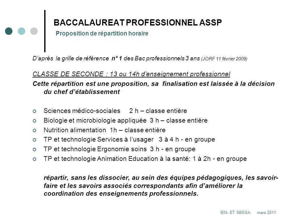 BACCALAUREAT PROFESSIONNEL ASSP Proposition de répartition horaire Daprès la grille de référence n° 1 des Bac professionnels 3 ans (JORF 11 février 20